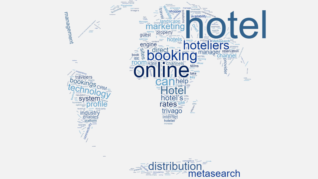 Marketing Online (SEM) para Hoteles